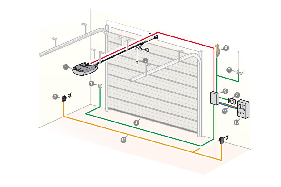 automazione-motore-a-traino-per-portone-sezionale